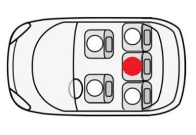 найбільш безпечне місце в автомобілі