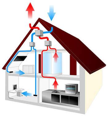 Різновиди вентиляційних систем
